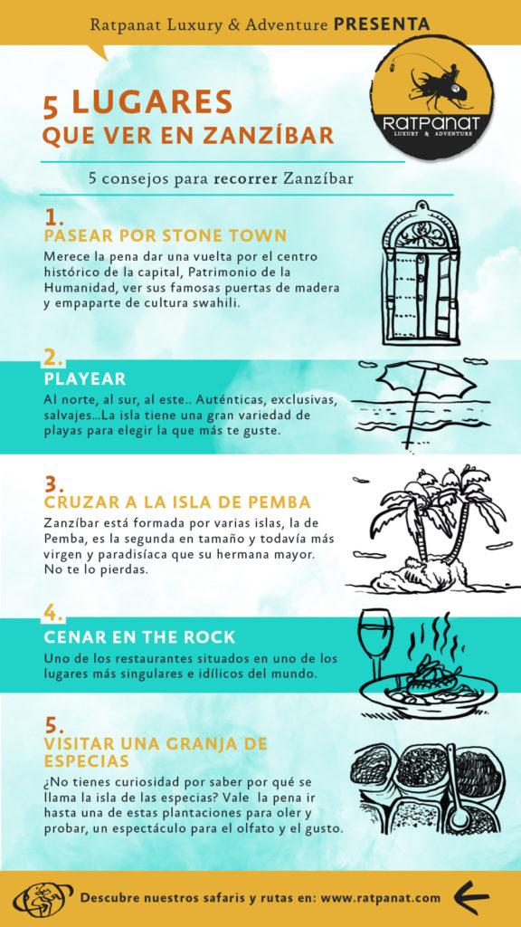 5 lugares que visitar en Zanzíbar